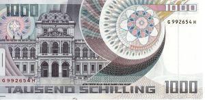 Денежная единица Австрии-шиллинг